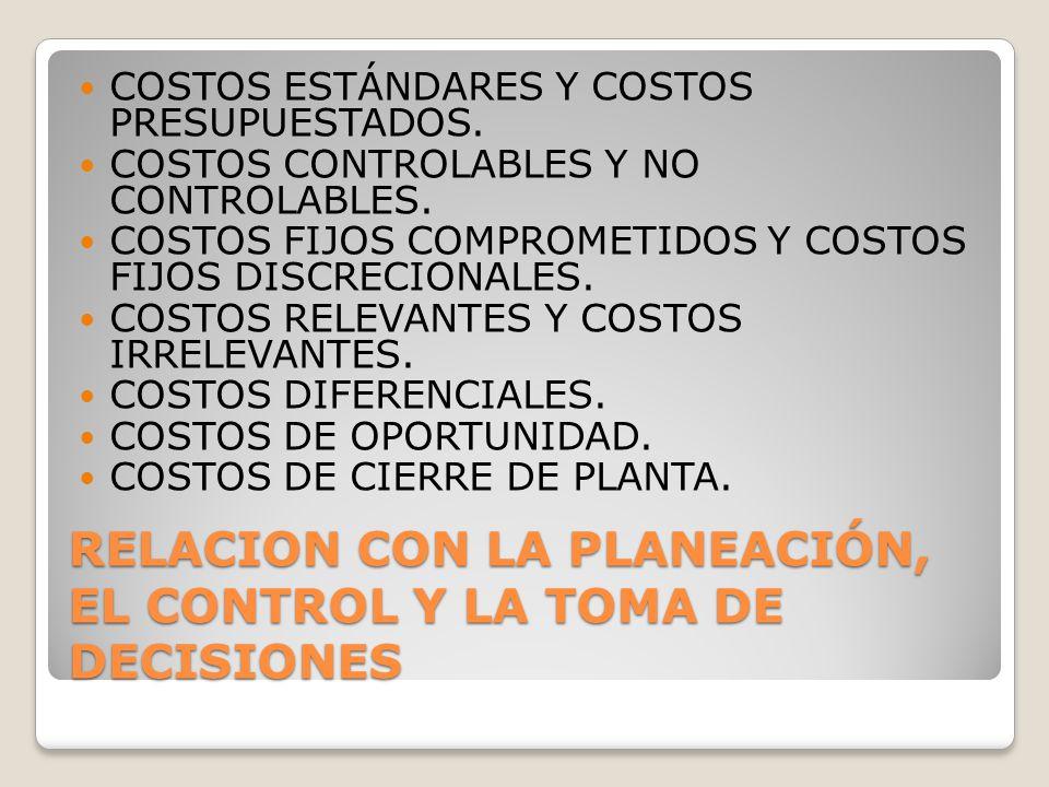 RELACION CON LA PLANEACIÓN, EL CONTROL Y LA TOMA DE DECISIONES