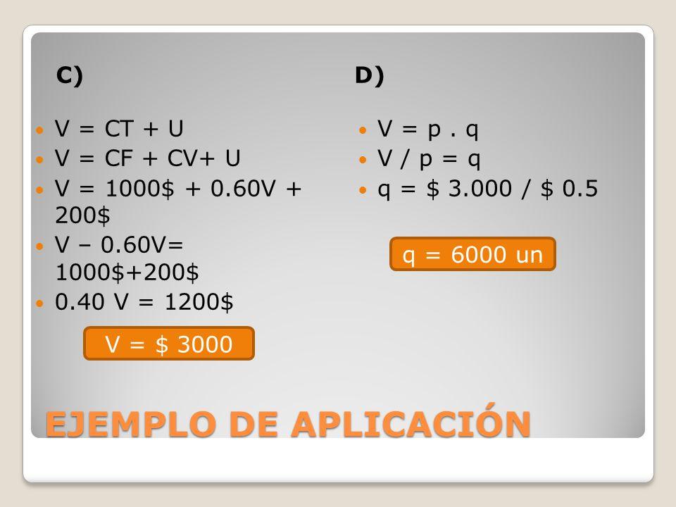 EJEMPLO DE APLICACIÓN C) D) V = CT + U V = CF + CV+ U