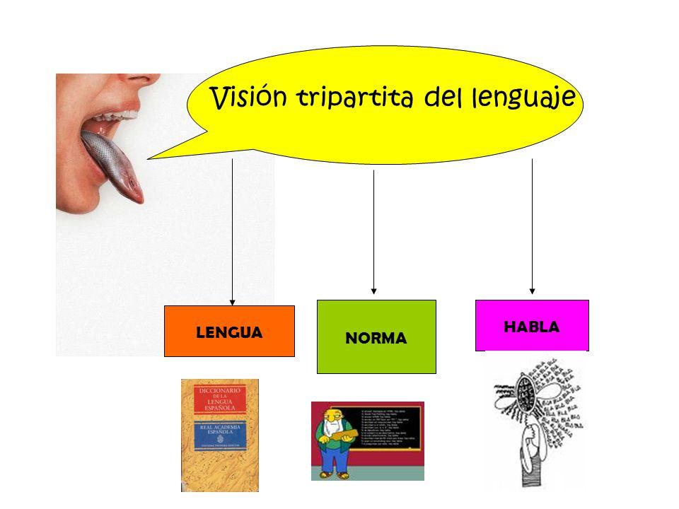 Visión tripartita del lenguaje