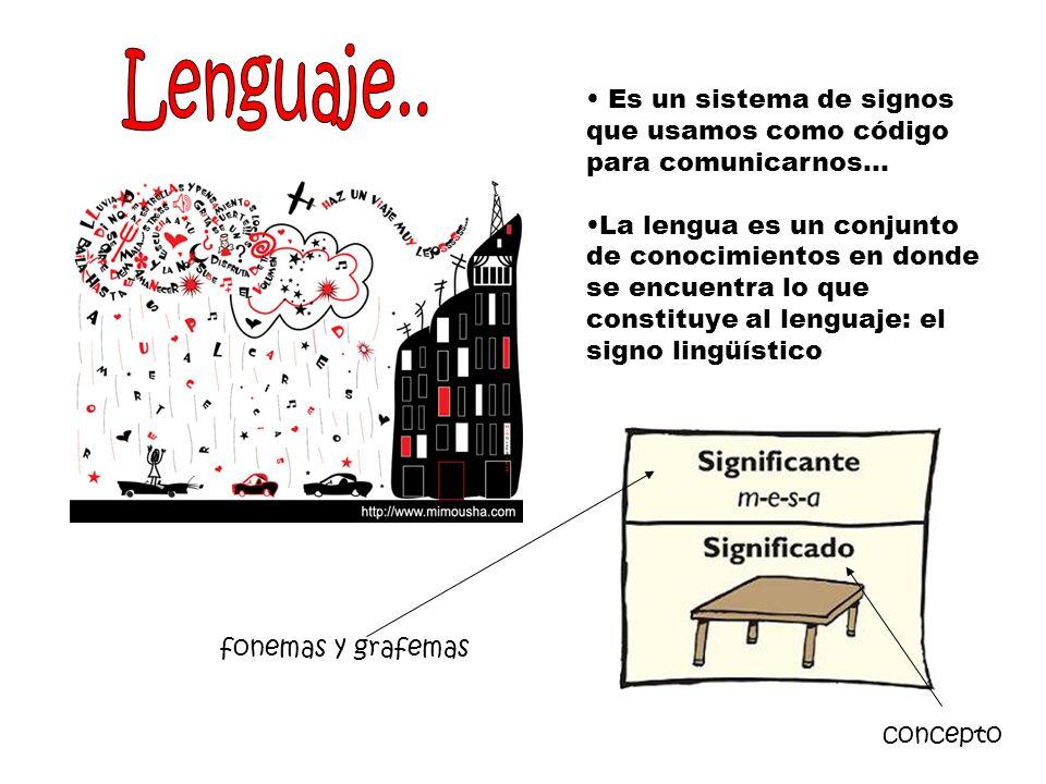 Lenguaje.. Es un sistema de signos