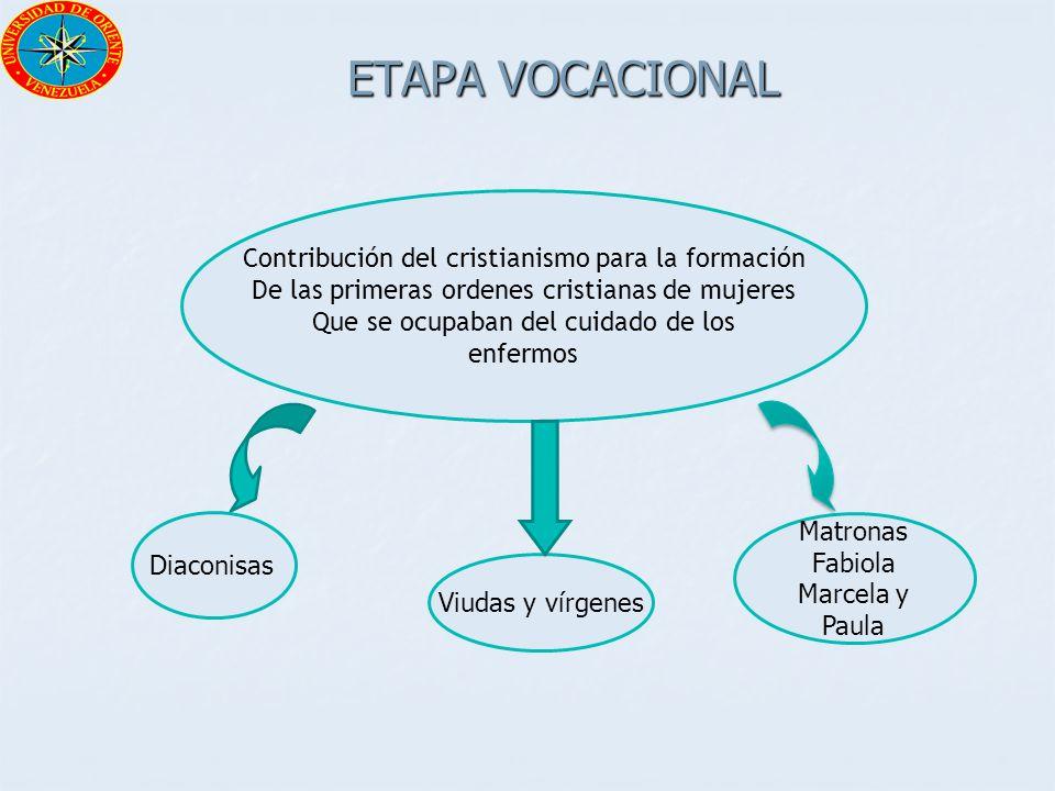 ETAPA VOCACIONAL Contribución del cristianismo para la formación