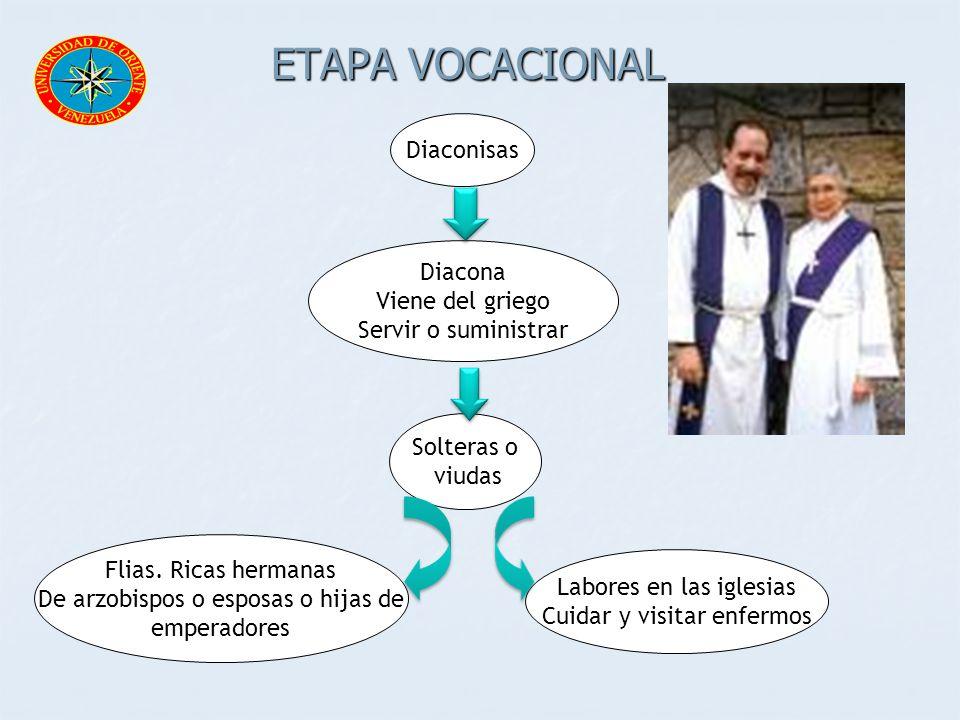 ETAPA VOCACIONAL Diaconisas Diacona Viene del griego