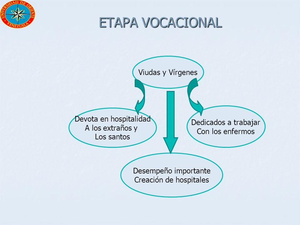 ETAPA VOCACIONAL Viudas y Vírgenes Devota en hospitalidad