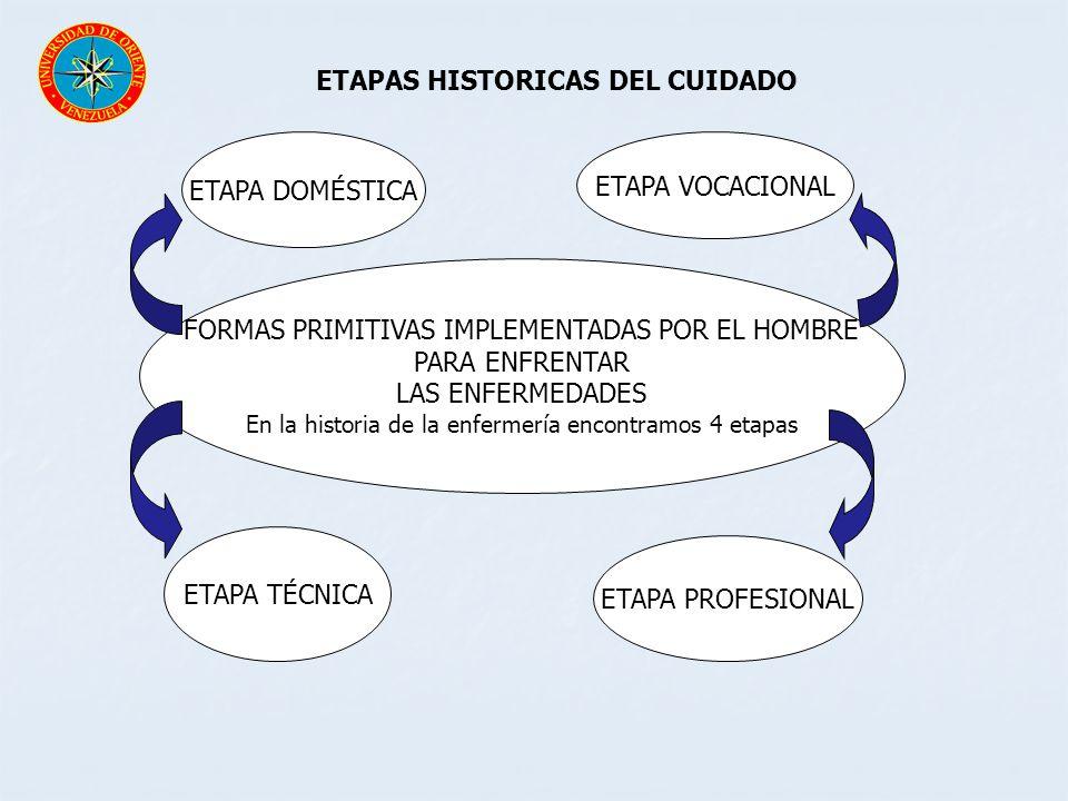 ETAPAS HISTORICAS DEL CUIDADO