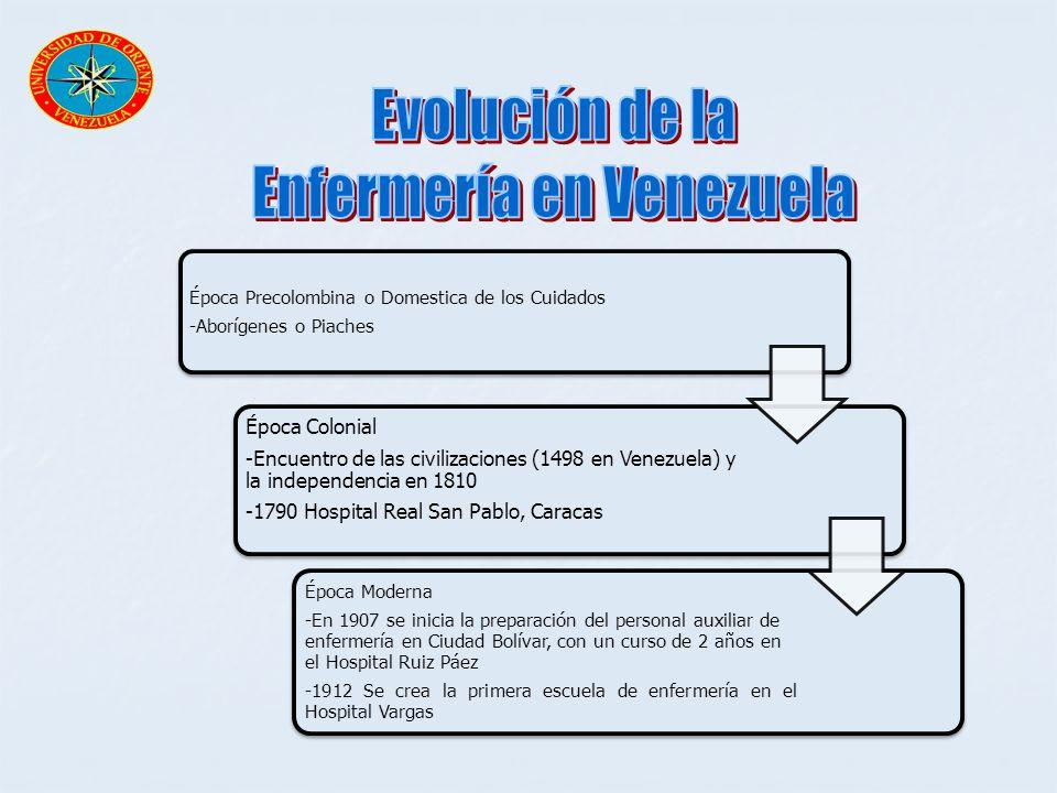 Enfermería en Venezuela
