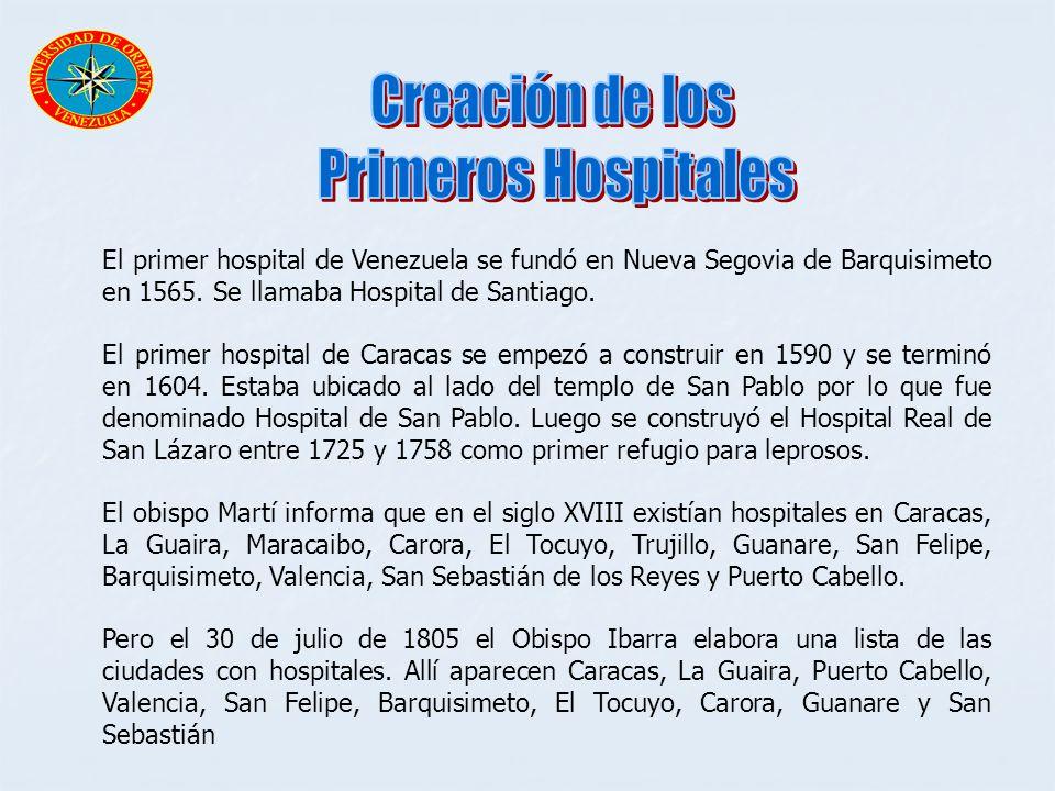 Creación de los Primeros Hospitales