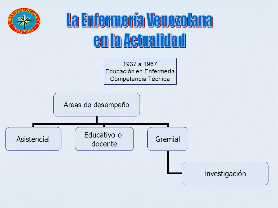 La Enfermería Venezolana en la Actualidad