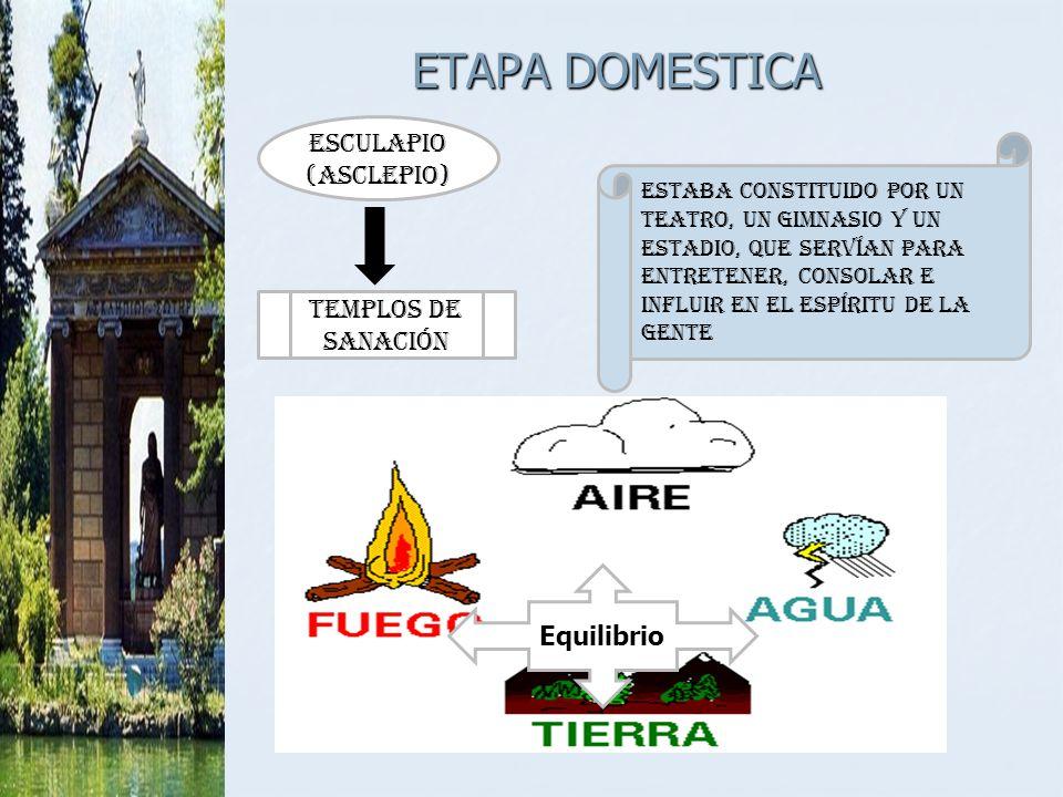 ETAPA DOMESTICA Esculapio (Asclepio) Templos de Sanación Equilibrio