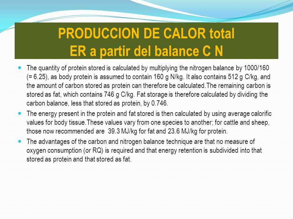 PRODUCCION DE CALOR total ER a partir del balance C N