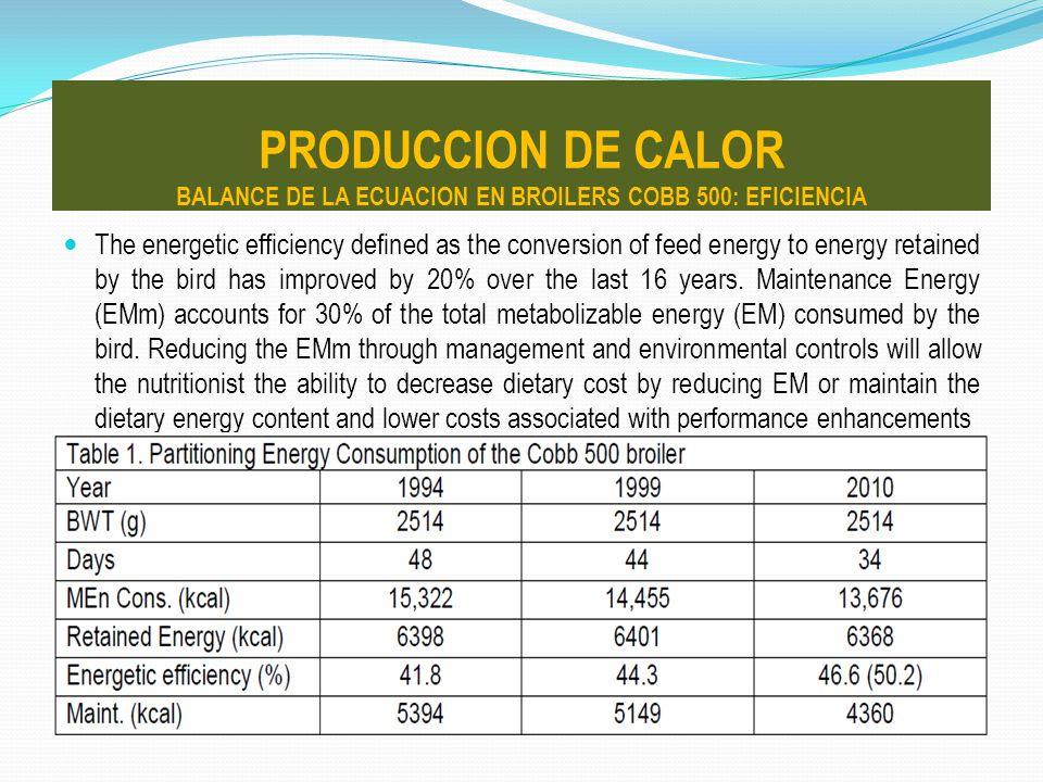 PRODUCCION DE CALOR BALANCE DE LA ECUACION EN BROILERS COBB 500: EFICIENCIA