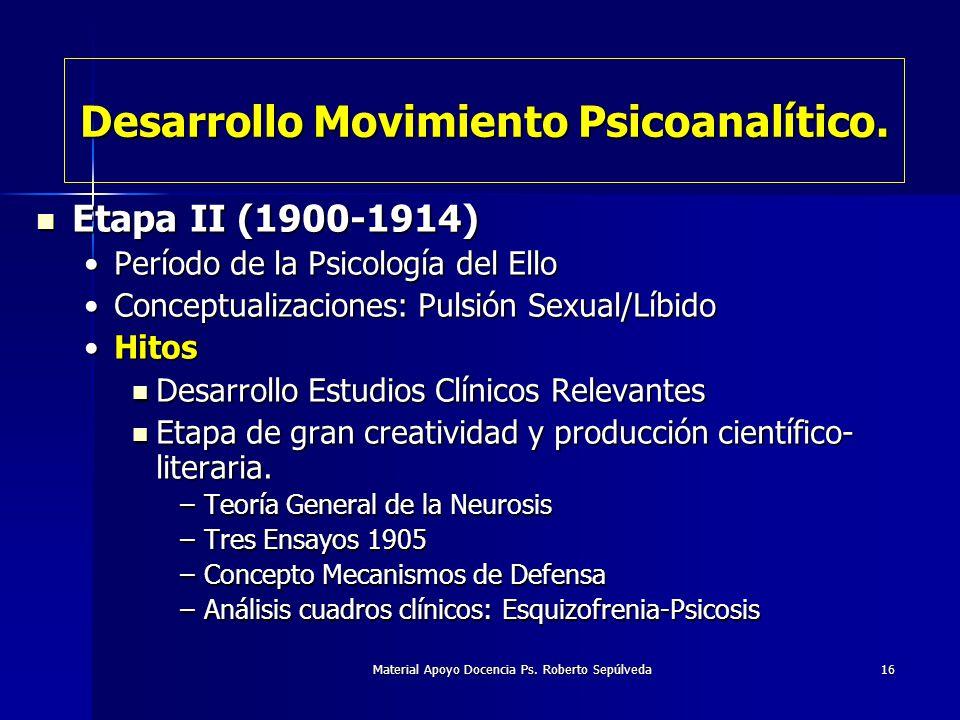 Desarrollo Movimiento Psicoanalítico.