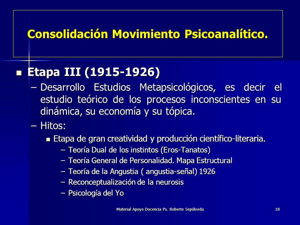 Consolidación Movimiento Psicoanalítico.
