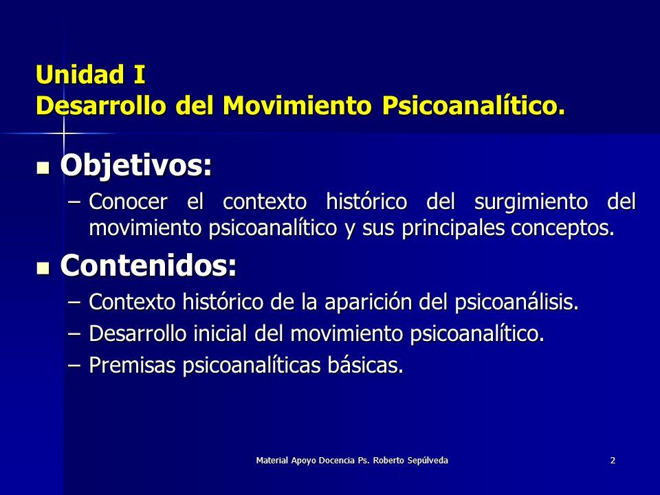 Unidad I Desarrollo del Movimiento Psicoanalítico.