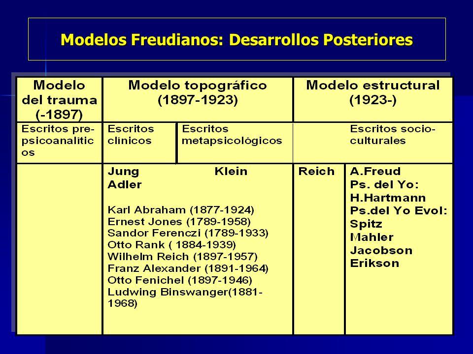 Modelos Freudianos: Desarrollos Posteriores