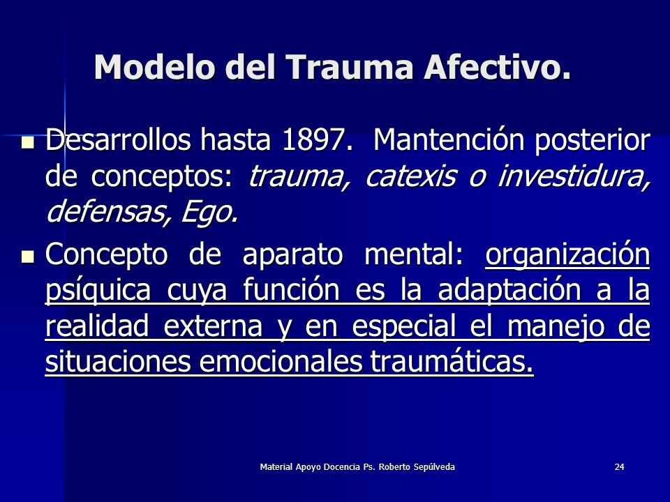 Modelo del Trauma Afectivo.