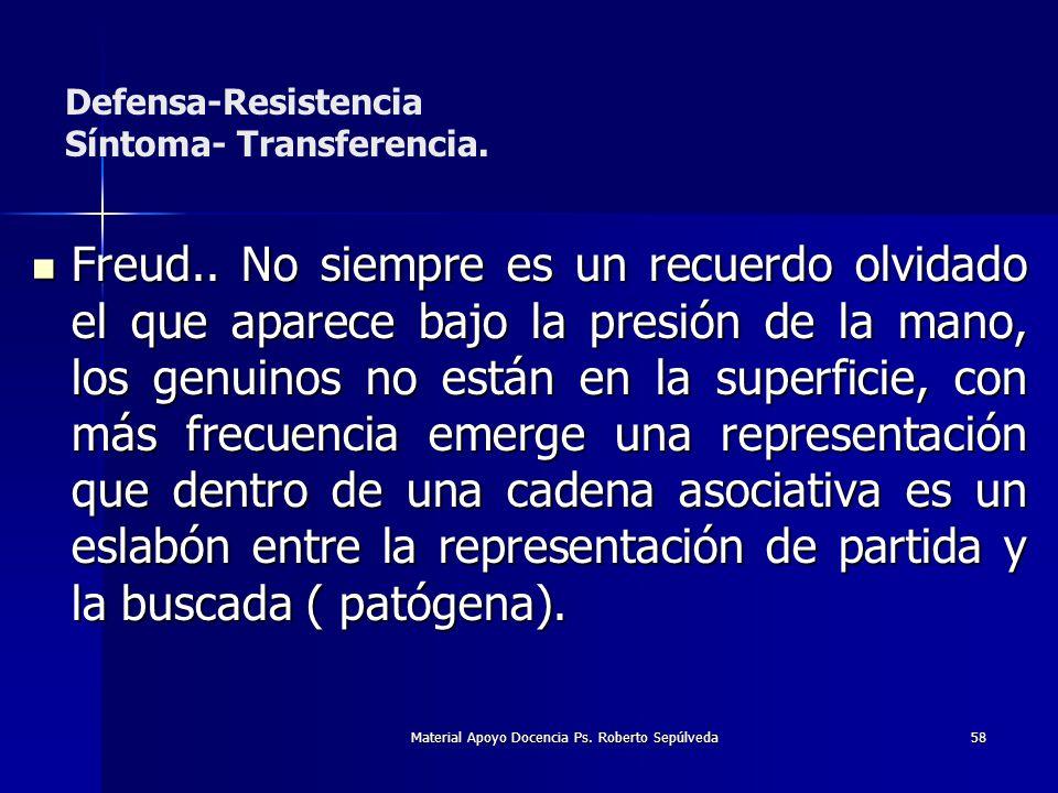 Defensa-Resistencia Síntoma- Transferencia.