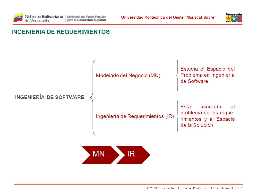 MN IR INGENIERIA DE REQUERIMIENTOS
