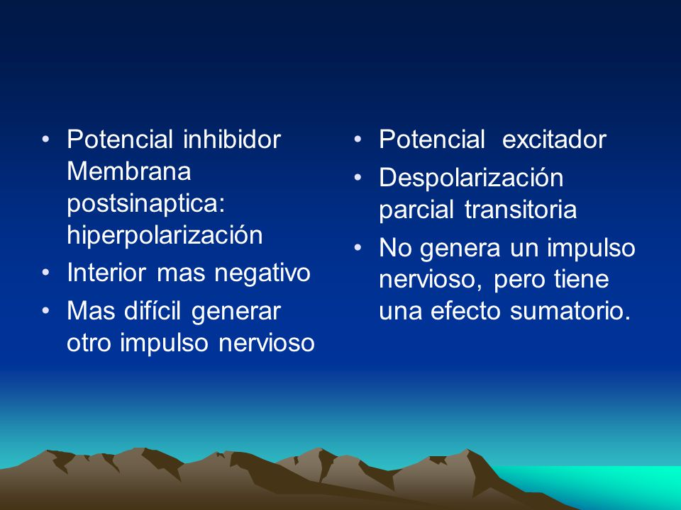 Potencial inhibidor Membrana postsinaptica: hiperpolarización