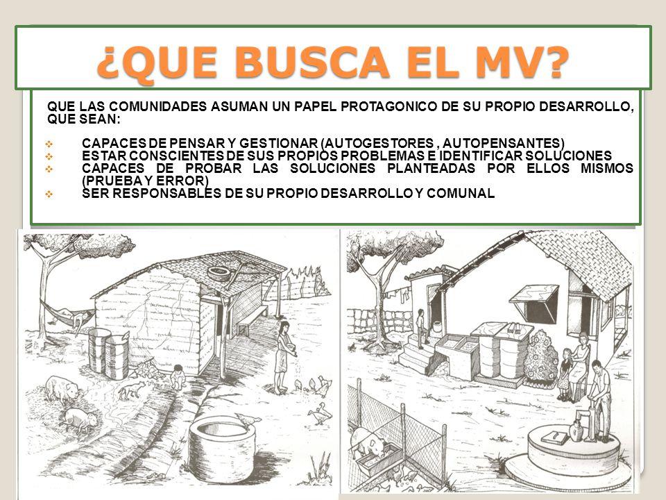 ¿QUE BUSCA EL MV QUE LAS COMUNIDADES ASUMAN UN PAPEL PROTAGONICO DE SU PROPIO DESARROLLO, QUE SEAN: