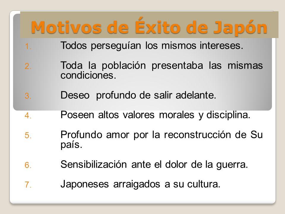 Motivos de Éxito de Japón