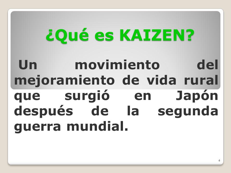 ¿Qué es KAIZEN.