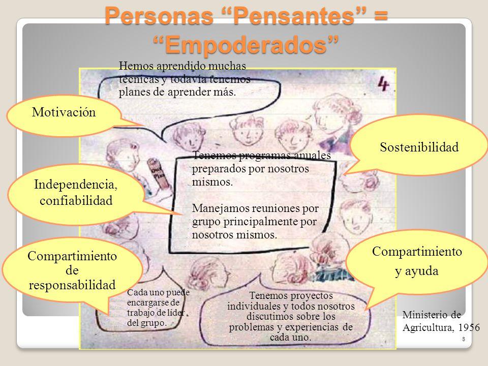 Personas Pensantes = Empoderados
