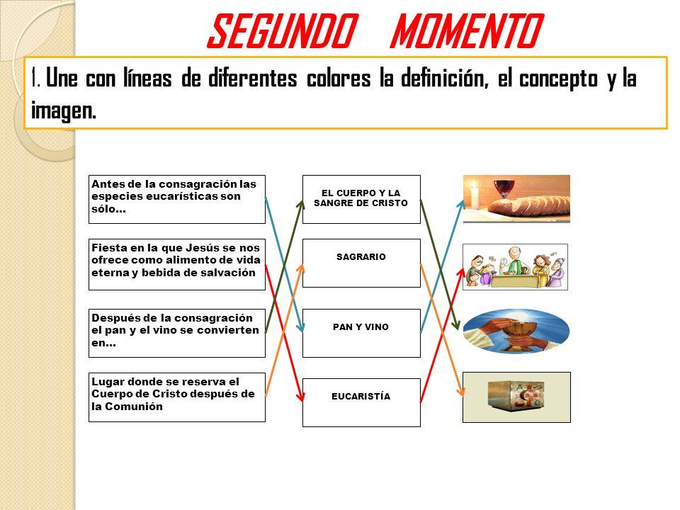SEGUNDO MOMENTO 1. Une con líneas de diferentes colores la definición, el concepto y la imagen.