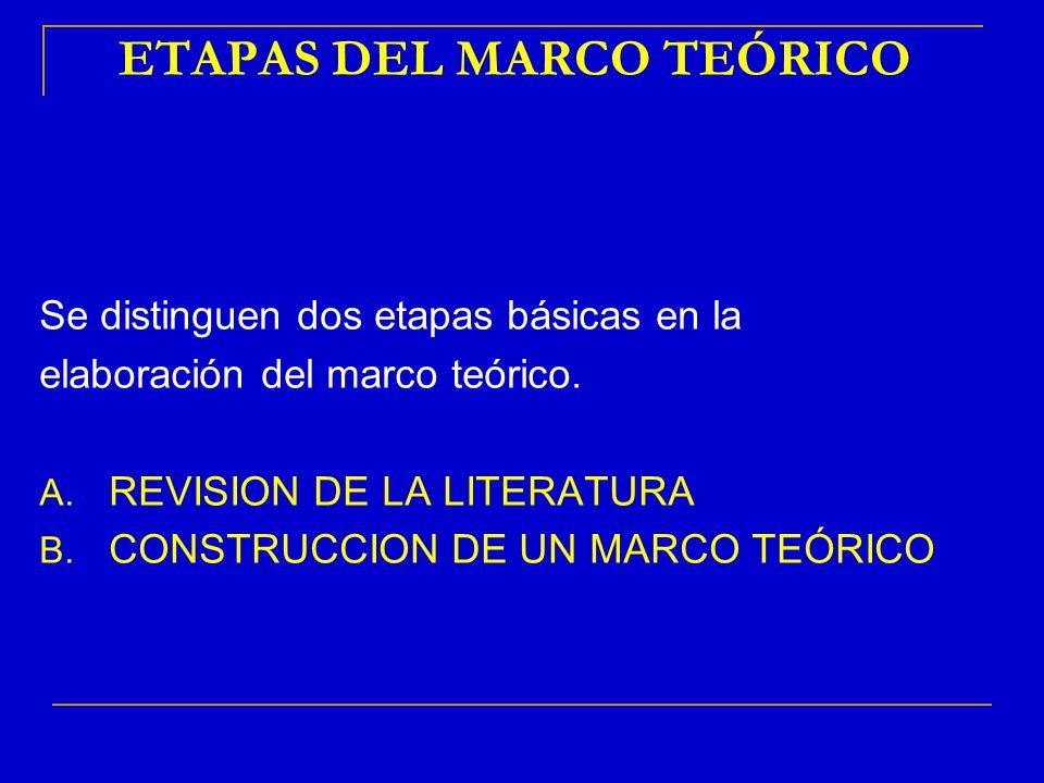 ETAPAS DEL MARCO TEÓRICO