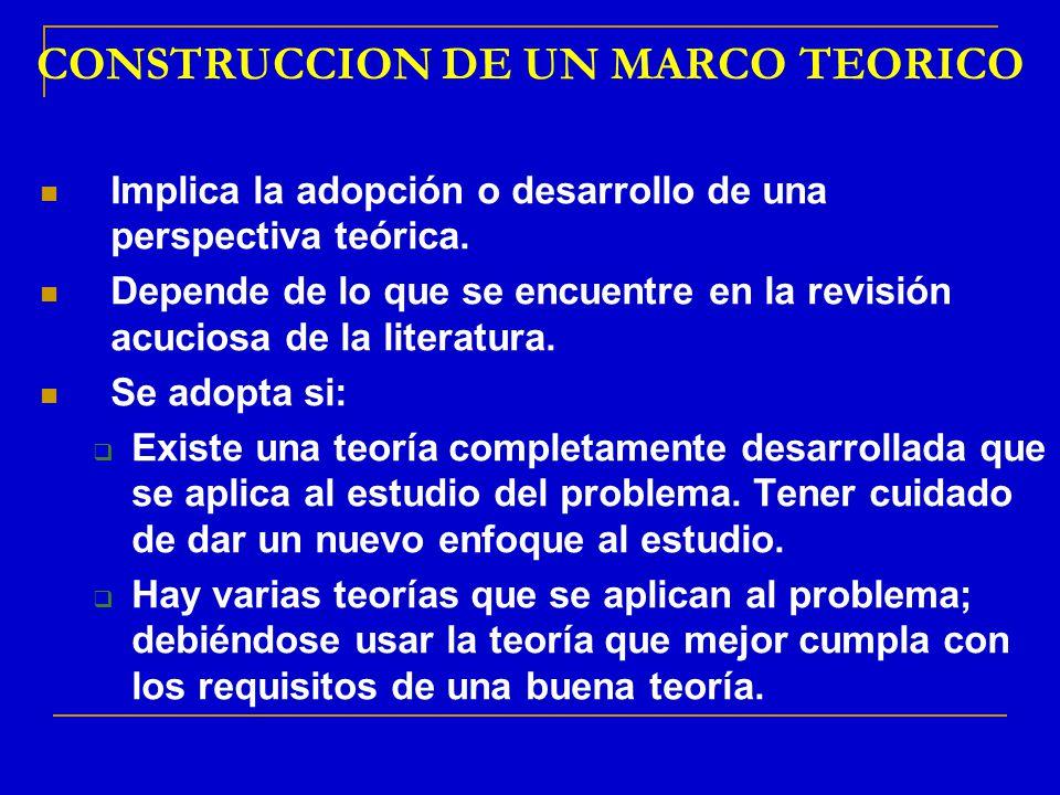 CONSTRUCCION DE UN MARCO TEORICO