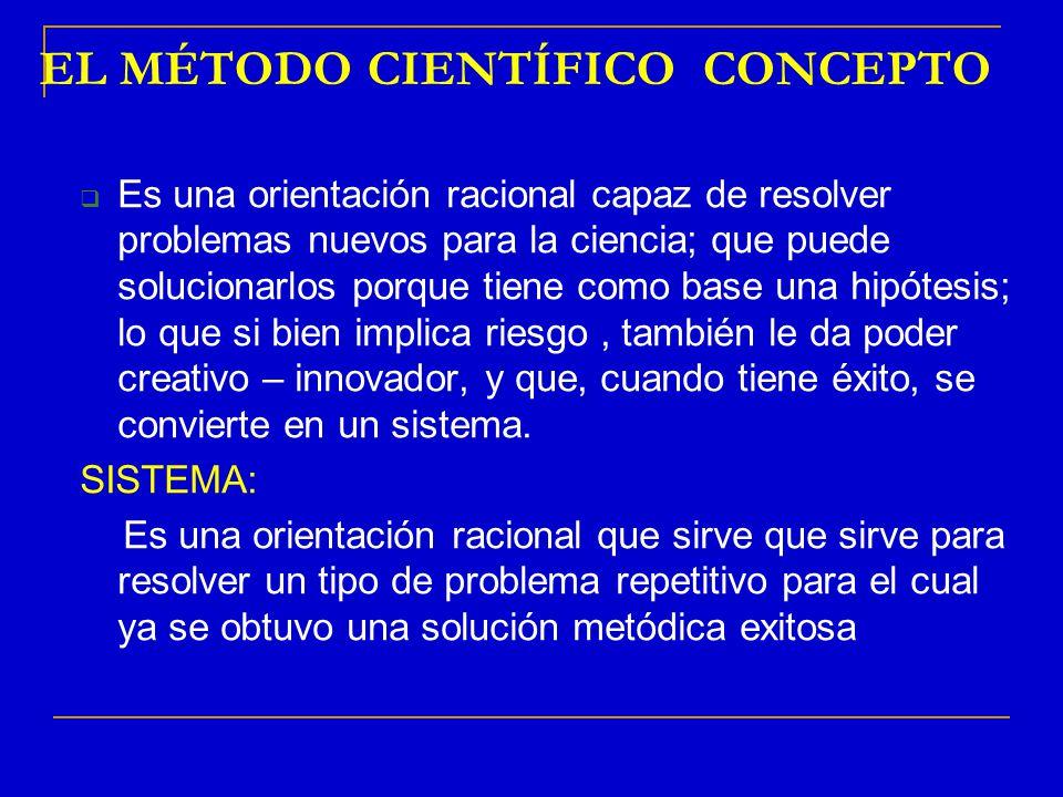 EL MÉTODO CIENTÍFICO CONCEPTO