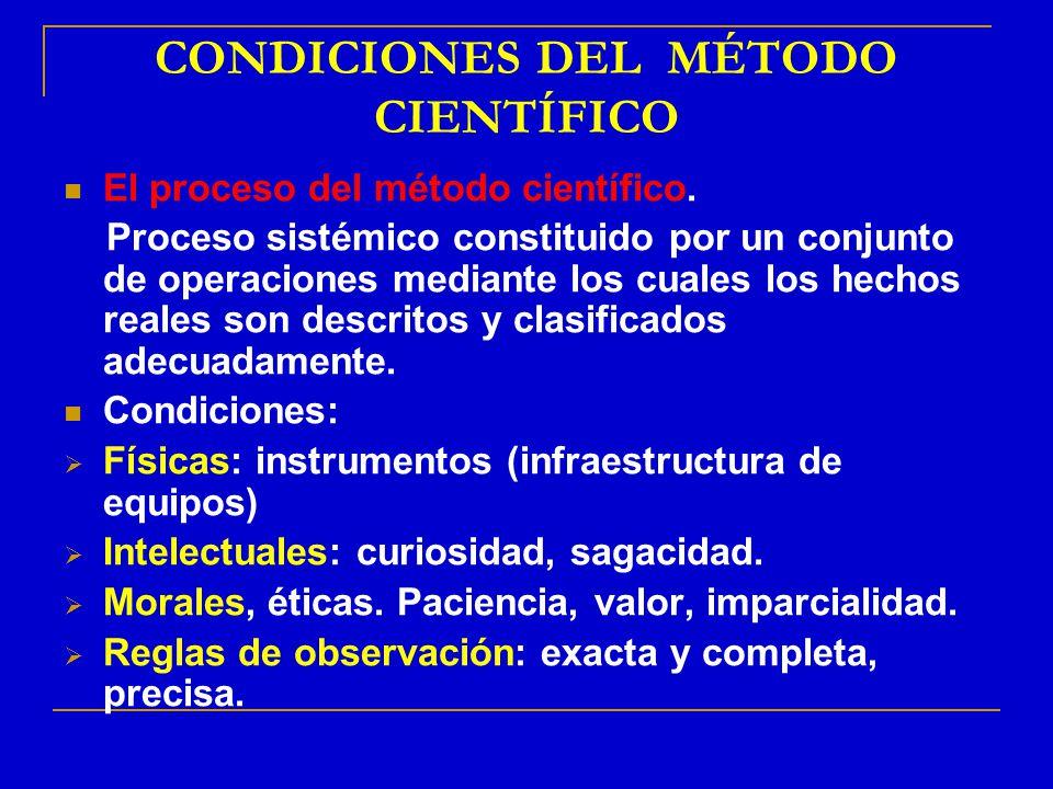 CONDICIONES DEL MÉTODO CIENTÍFICO