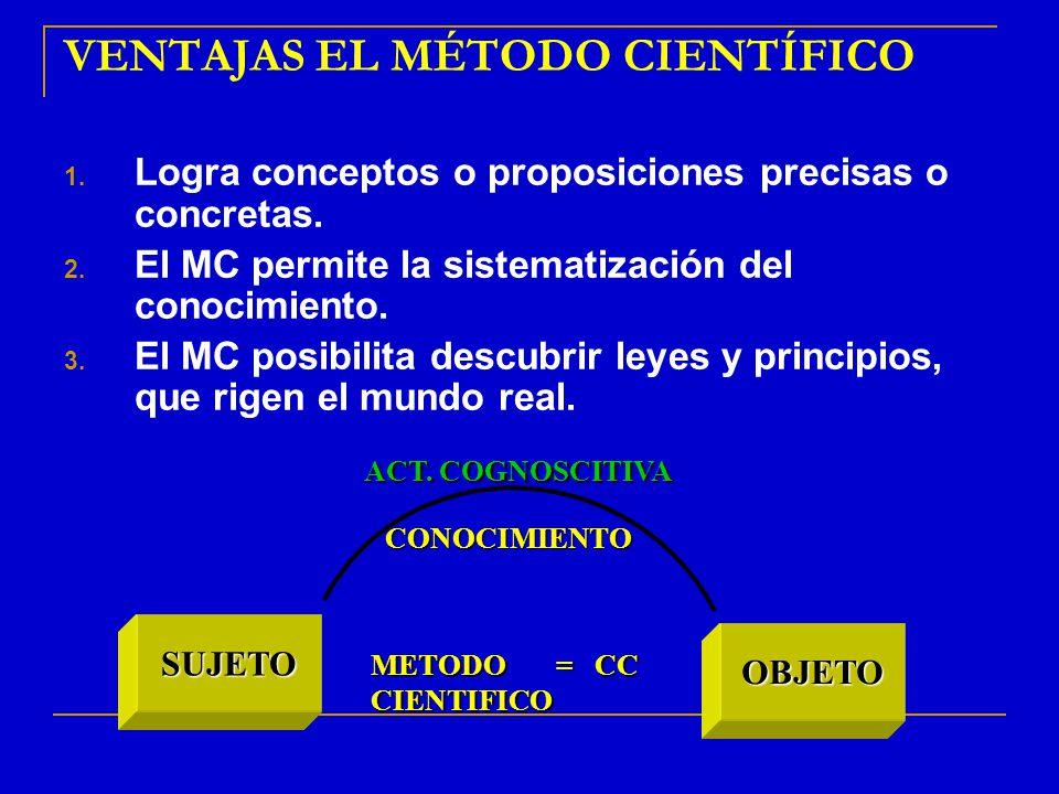 VENTAJAS EL MÉTODO CIENTÍFICO
