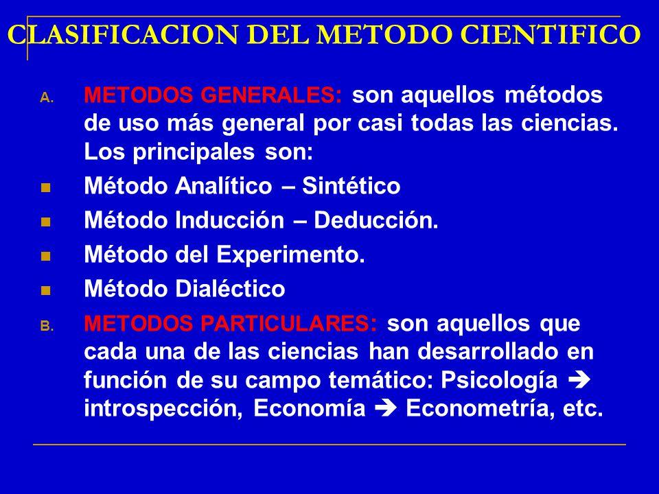 CLASIFICACION DEL METODO CIENTIFICO