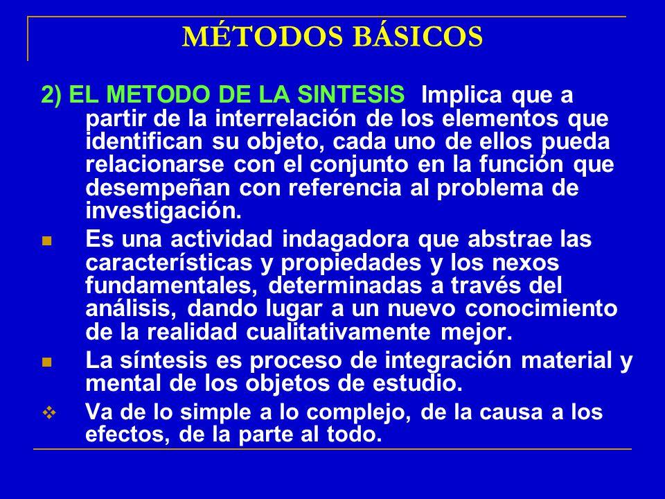 MÉTODOS BÁSICOS