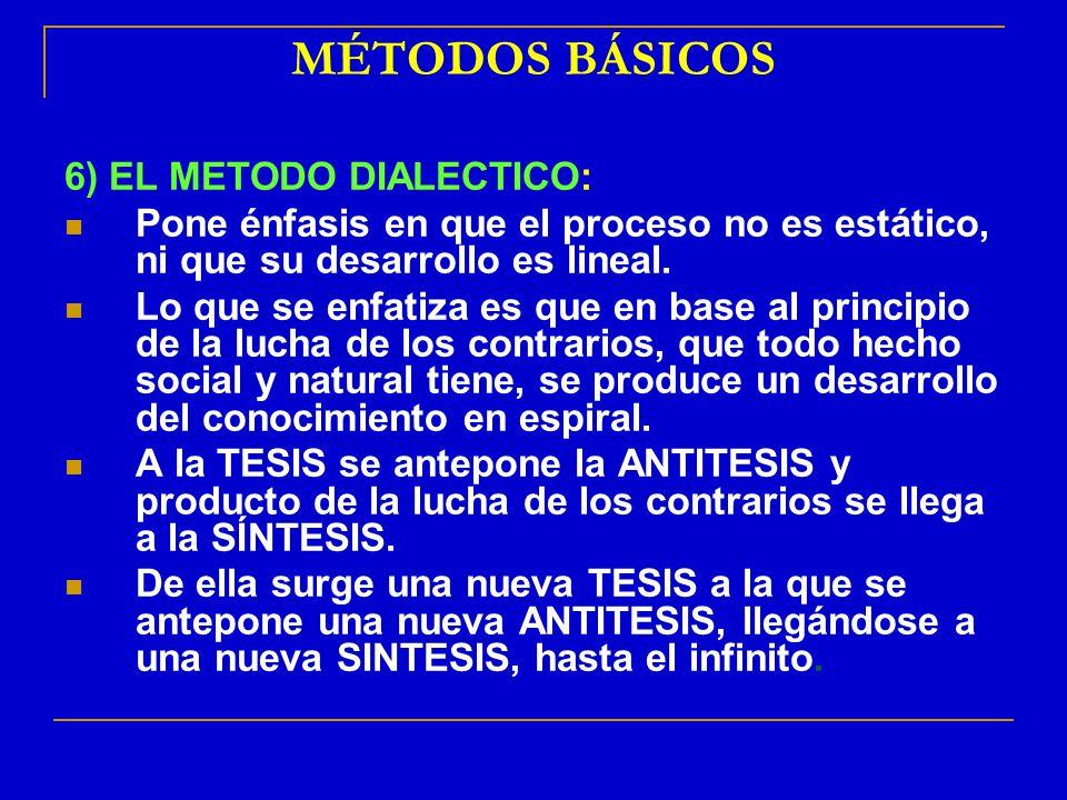 MÉTODOS BÁSICOS 6) EL METODO DIALECTICO: