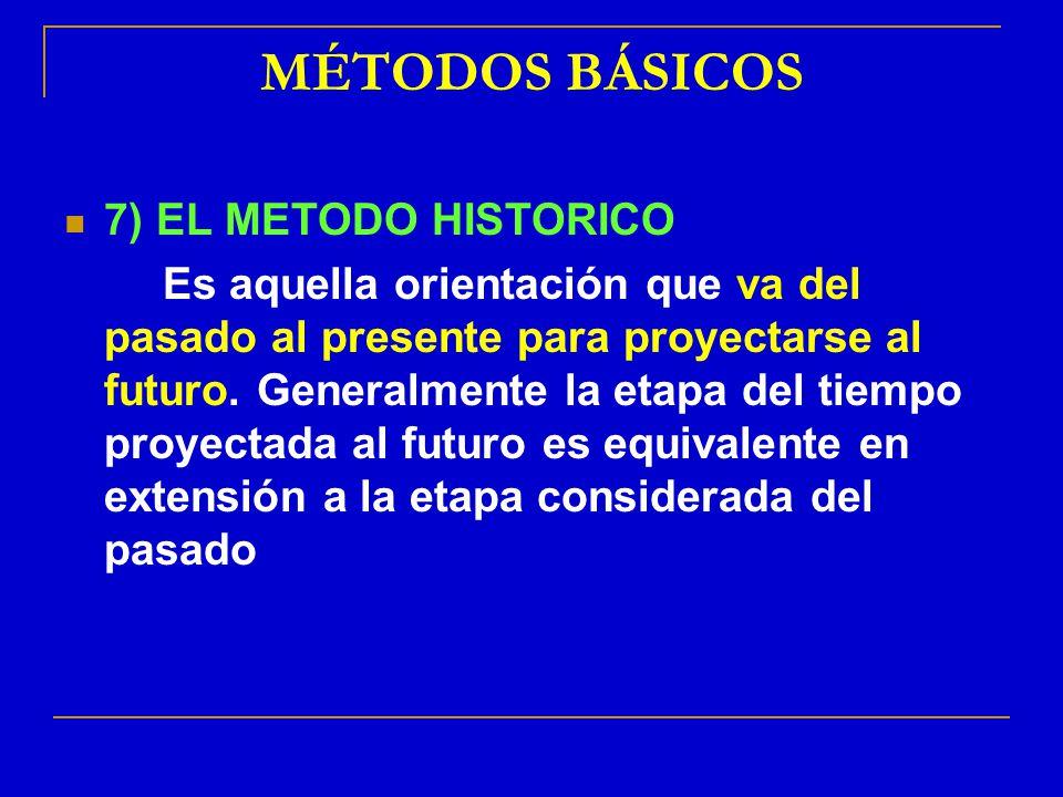 MÉTODOS BÁSICOS 7) EL METODO HISTORICO