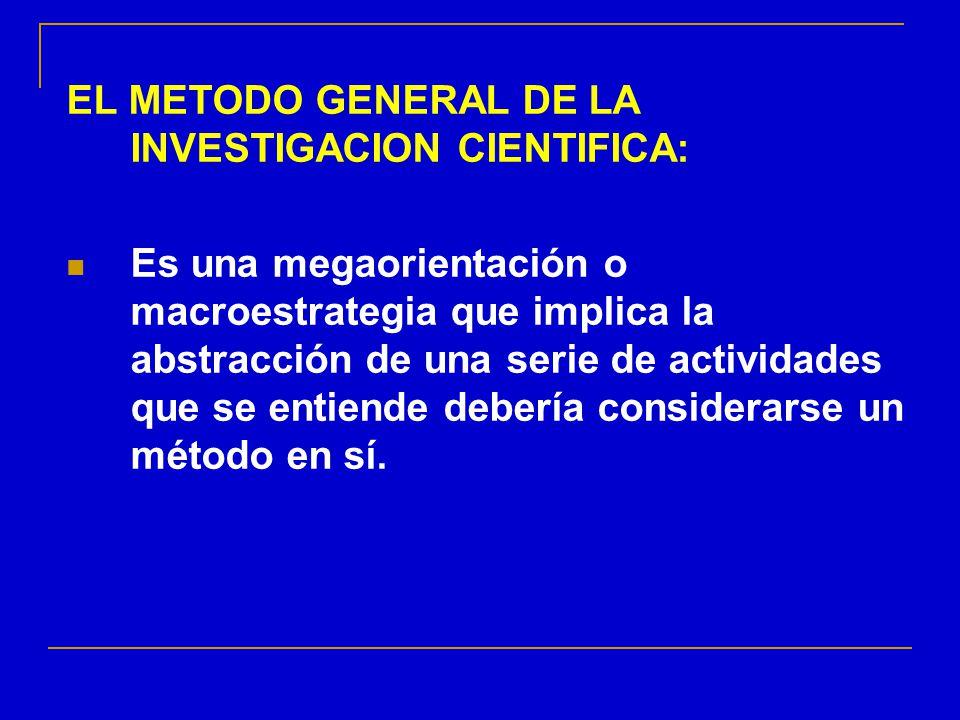 EL METODO GENERAL DE LA INVESTIGACION CIENTIFICA: