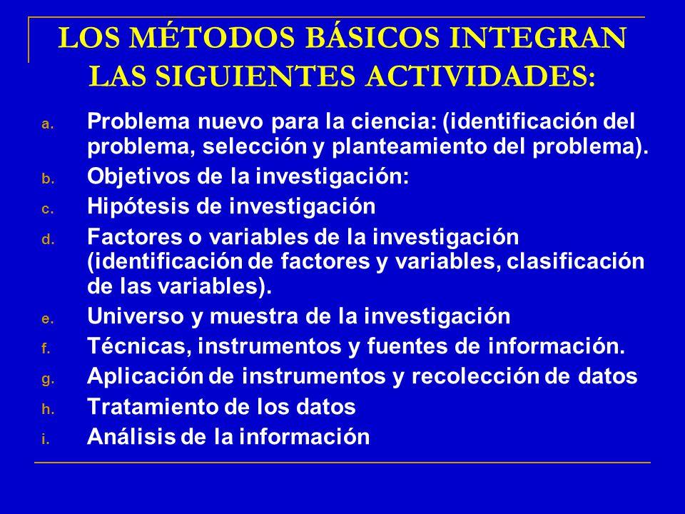 LOS MÉTODOS BÁSICOS INTEGRAN LAS SIGUIENTES ACTIVIDADES: