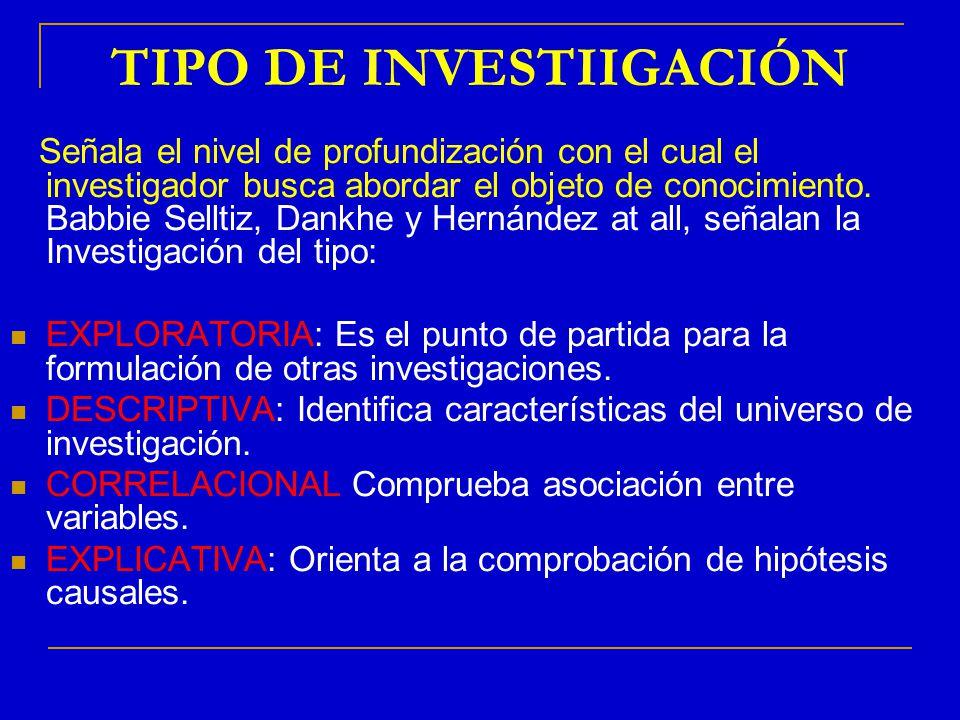 TIPO DE INVESTIIGACIÓN