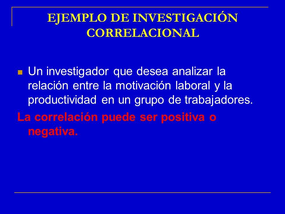 EJEMPLO DE INVESTIGACIÓN CORRELACIONAL