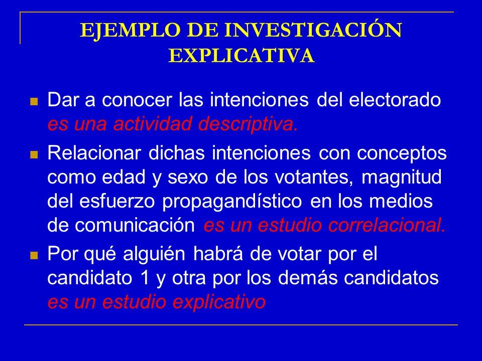 EJEMPLO DE INVESTIGACIÓN EXPLICATIVA