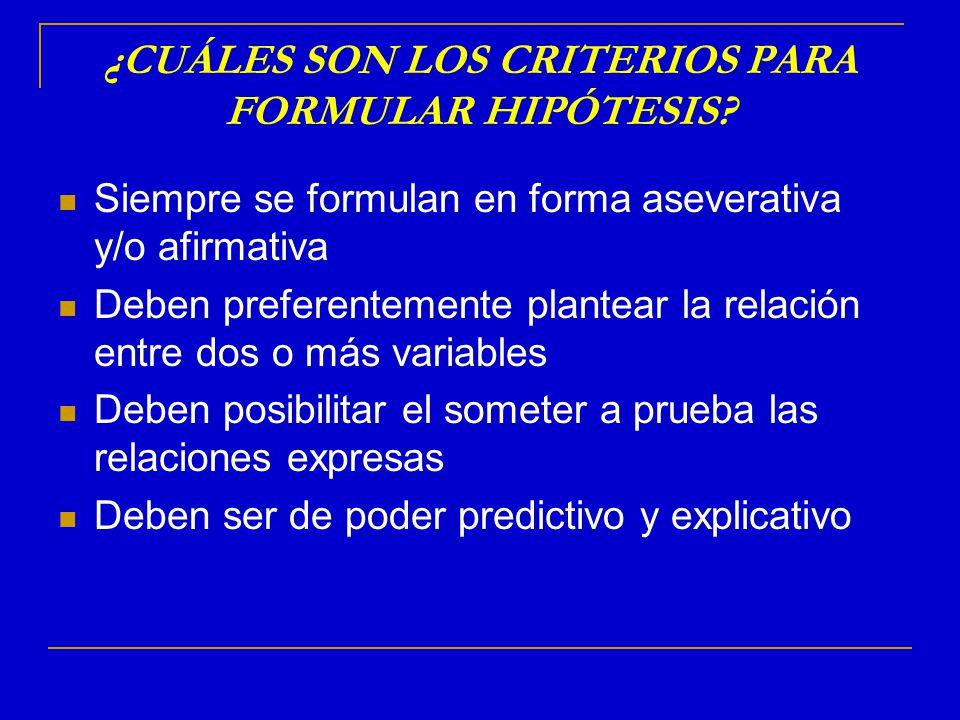 ¿CUÁLES SON LOS CRITERIOS PARA FORMULAR HIPÓTESIS