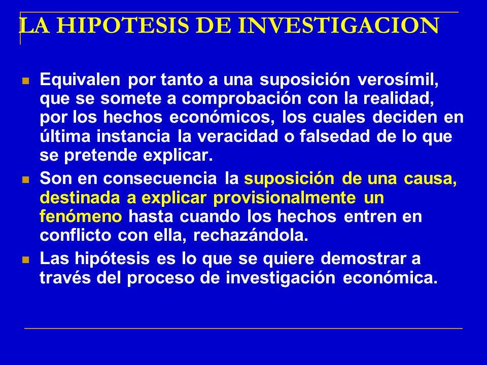 LA HIPOTESIS DE INVESTIGACION