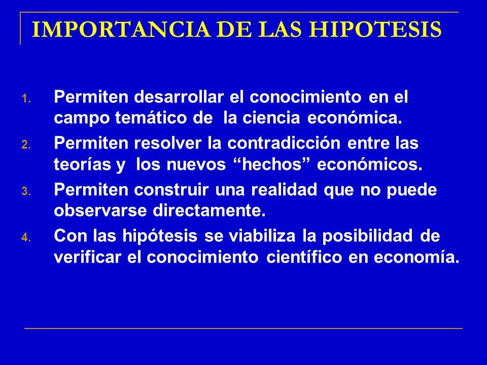 IMPORTANCIA DE LAS HIPOTESIS