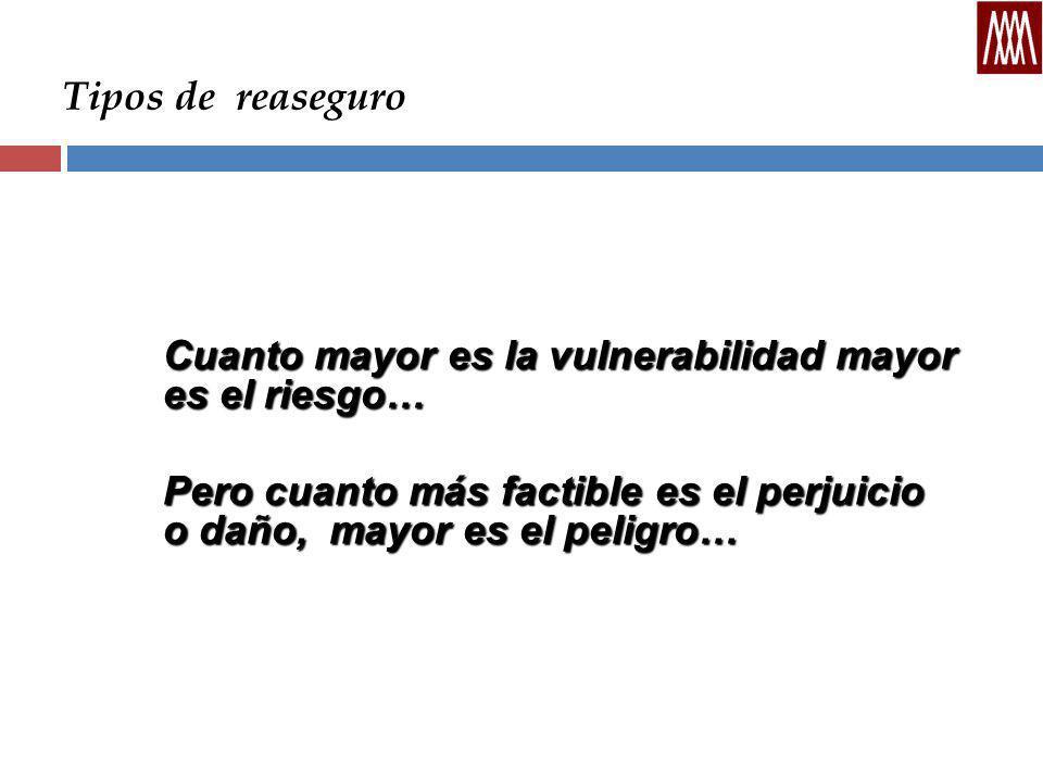 Tipos de reaseguro Cuanto mayor es la vulnerabilidad mayor es el riesgo… Pero cuanto más factible es el perjuicio o daño, mayor es el peligro…