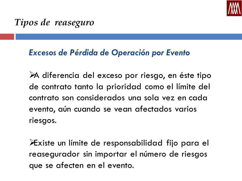 Tipos de reaseguro Excesos de Pérdida de Operación por Evento.