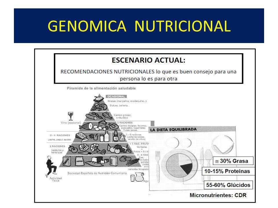 GENOMICA NUTRICIONAL