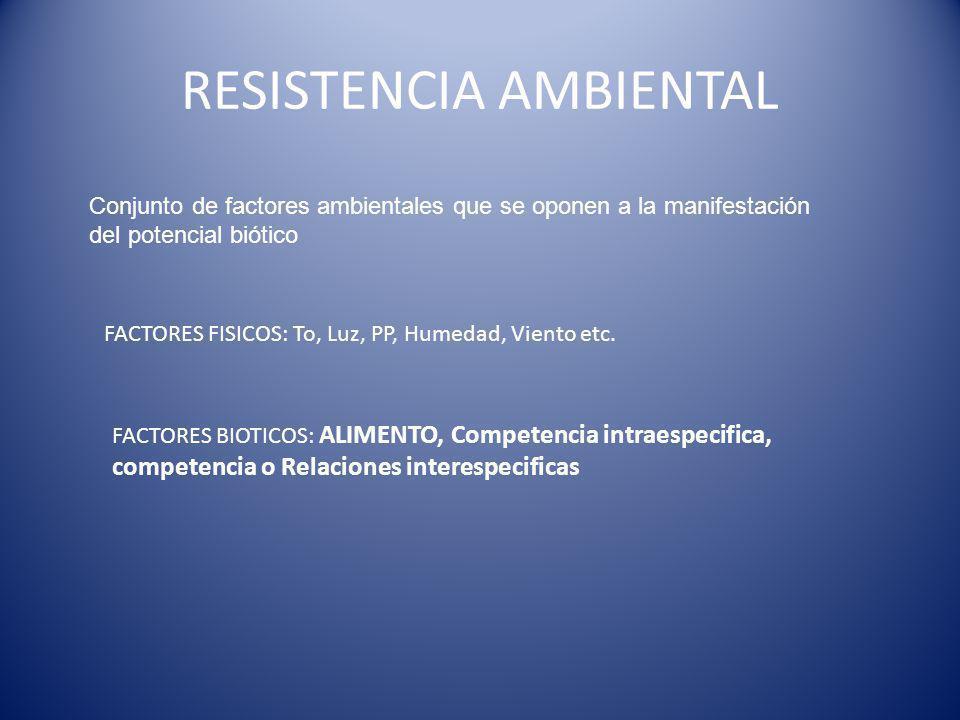 RESISTENCIA AMBIENTAL