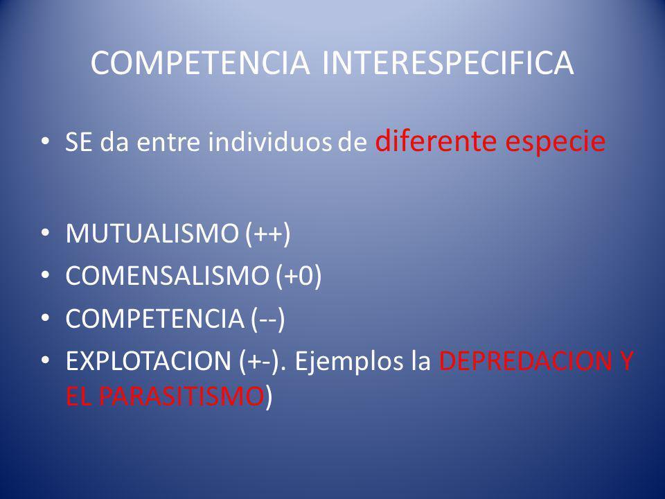 COMPETENCIA INTERESPECIFICA