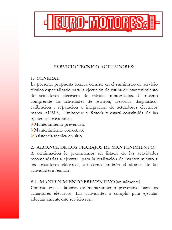 SERVICIO TECNICO ACTUADORES: